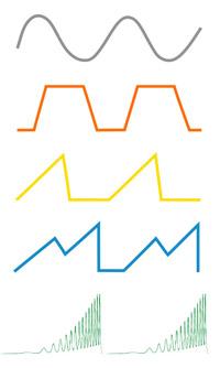 tvary signalu magnetoterapie